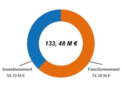 graphique_budget_2021.jpg